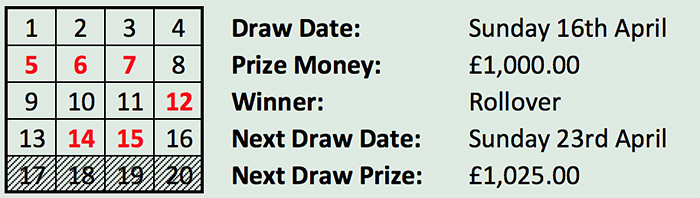 Lottery 16th April