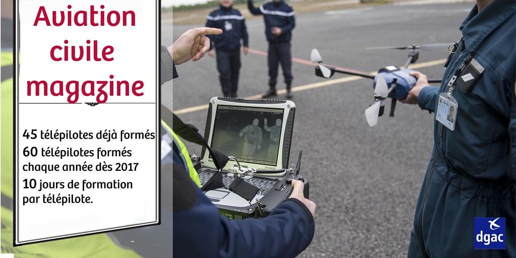 quel drone choisir pour filmer