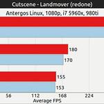 9904-Mad-Max-Vulkan-Vs.-OpenGL-segun-GamingOnLinux