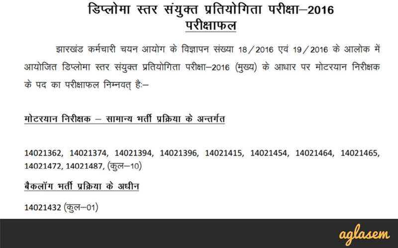 Jharkhand Diploma Level Competitive Exam Result 2017