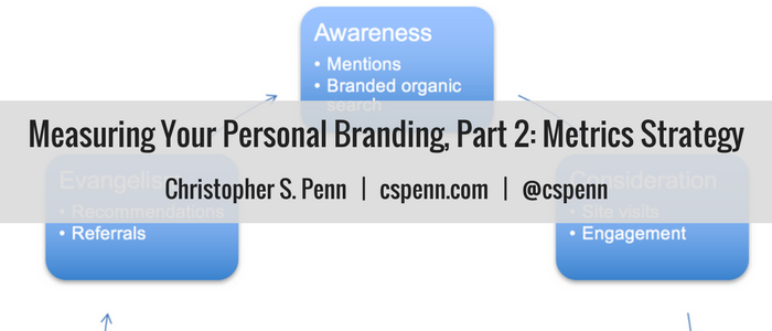 Measuring Your Personal Branding, Part 2- Metrics Strategy.png