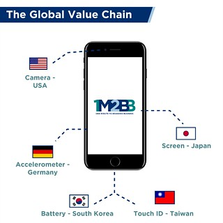 The Global Value Chain of an iPhone (list in article)