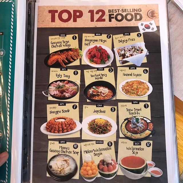 Chicken Up @ SS15 (Malaysia) MENU