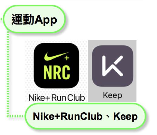 好用App11