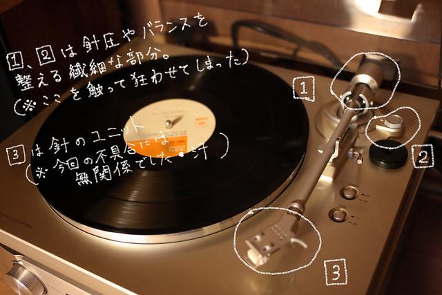 レコード不具合