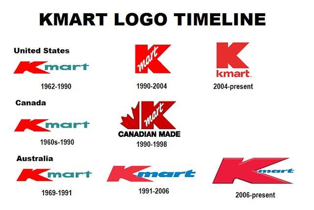 Camera Store Philadelphia >> Kmart Logo Timeline | Flickr - Photo Sharing!
