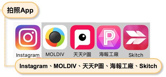好用App03