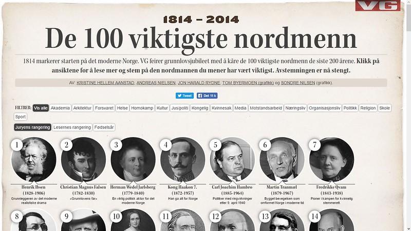 100 viktigste nordmenn vg