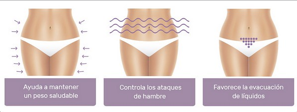 enn-capsulas Silueta cómo funciona