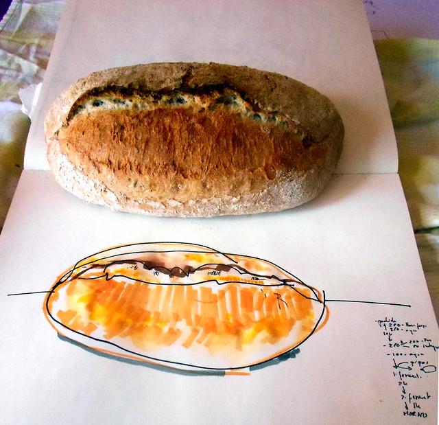 el pan cotidiano