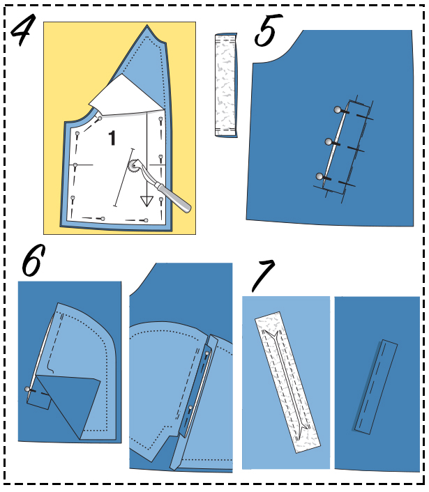 Step 4 5 6 7