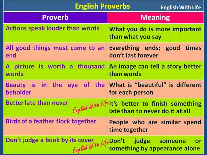 Proverb in english and vietnamese