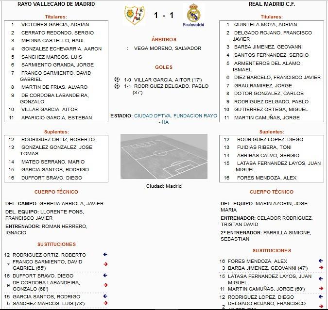 Rayo Cadete B - Real Madrid