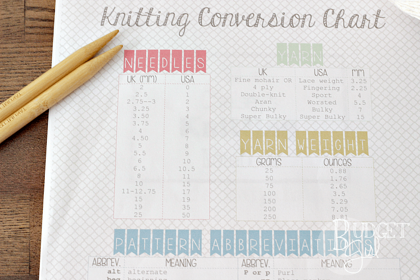 Knitting Conversion Chart Free Printable Tastefully Eclectic