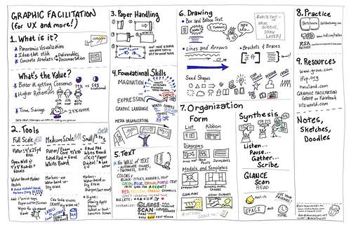 Vr Ux Learn Vr Ux Storytelling And Design Pdf