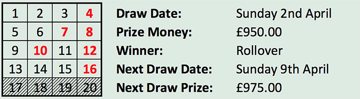 Lottery 2nd April