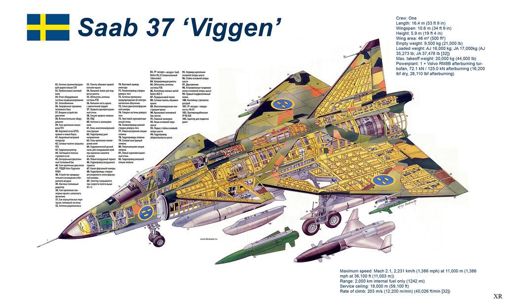 Da Ba C B on Saab 9 3 Engine Diagram