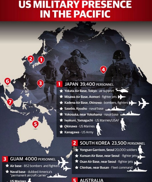 US Military Presence in the Pacific
