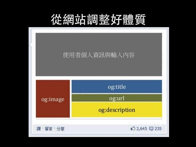 拆解來看貼文的內容與 HTML 之間的關係@小編工作懶人包