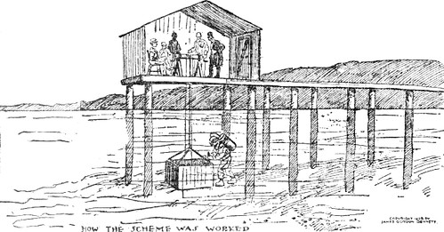 New England Gold Hoax of 1898