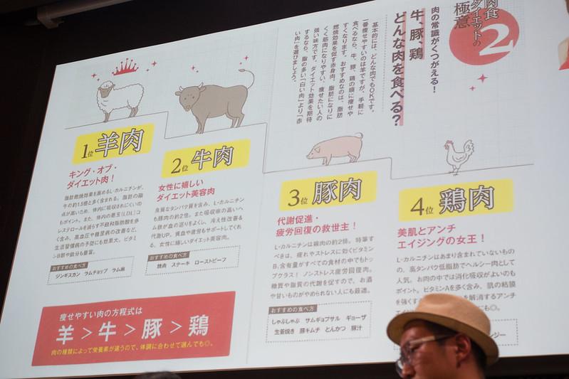 niku_beer_diet-51