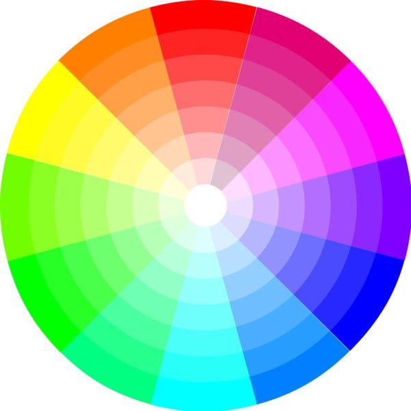 Cách đổ Màu Cho ảnh đen Trắng Bằng Công Cụ Hsl Trong Lightroom