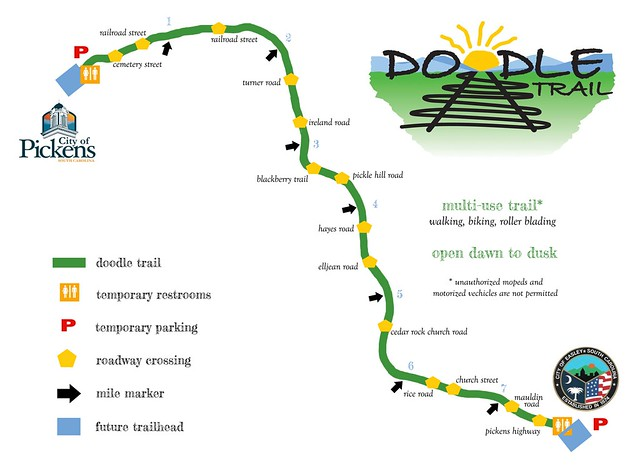 Doodle Trail Map