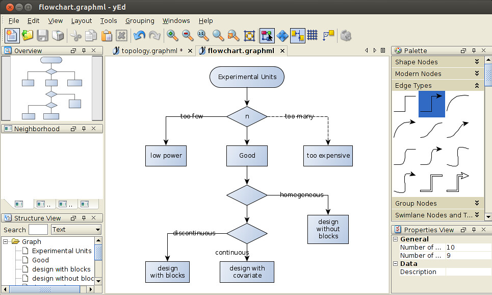 Signal Flow Chart: yEd Flowchart Editor | How to draw flowchart or diagram on Lu2026 | Flickr,Chart
