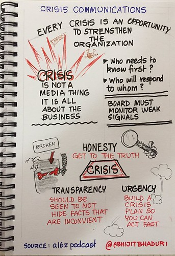 Crisis Communications Sketchnote