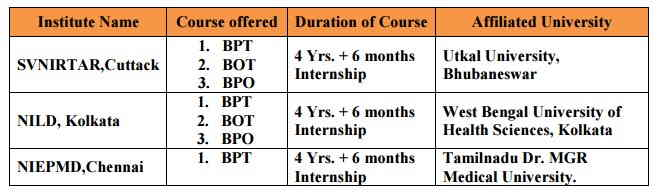 BPT CET 2017 Courses Offered