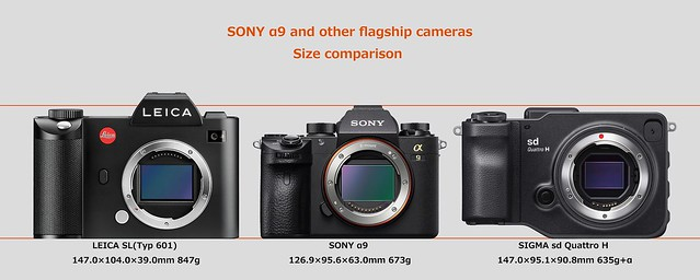 20170419_01_【SONY α9 and other flagship cameras Size comparison】