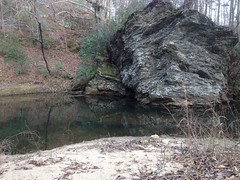 Pool on Raccoon Creek