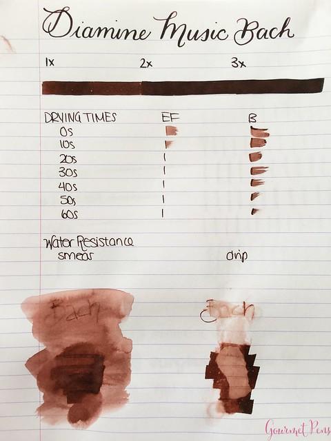 Ink Shot Review Diamine Music Bach @AppelboomLaren 1