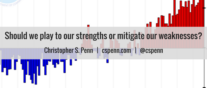 Should we play to our strengths or mitigate our weaknesses-.png