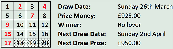 Lottery 26th March