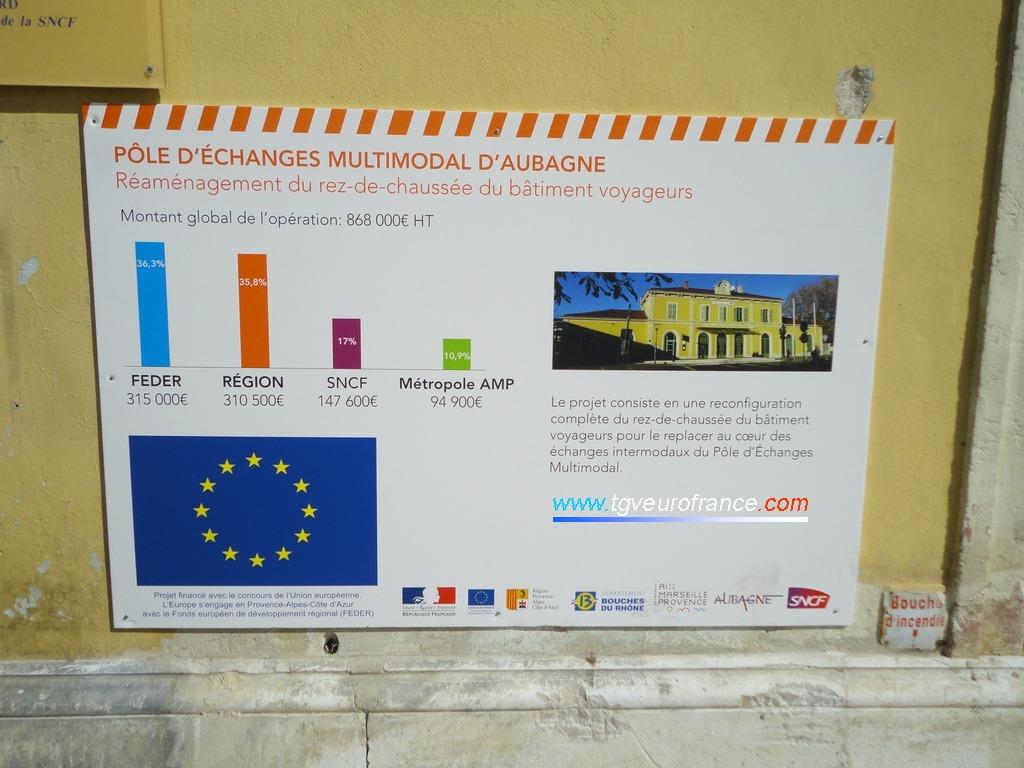Répartition des financements des travaux de rénovation de la gare d'Aubagne (Pôle d'échanges multimodal)