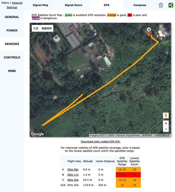 Airdata_UAV_-_Flight_Data_Analysis_for_Drones