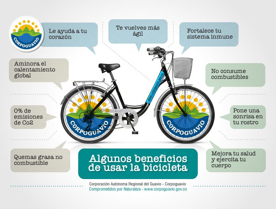 Ventajas de usar la bicicleta para tu salud y para el cuid flickr - Beneficios de la bici eliptica ...