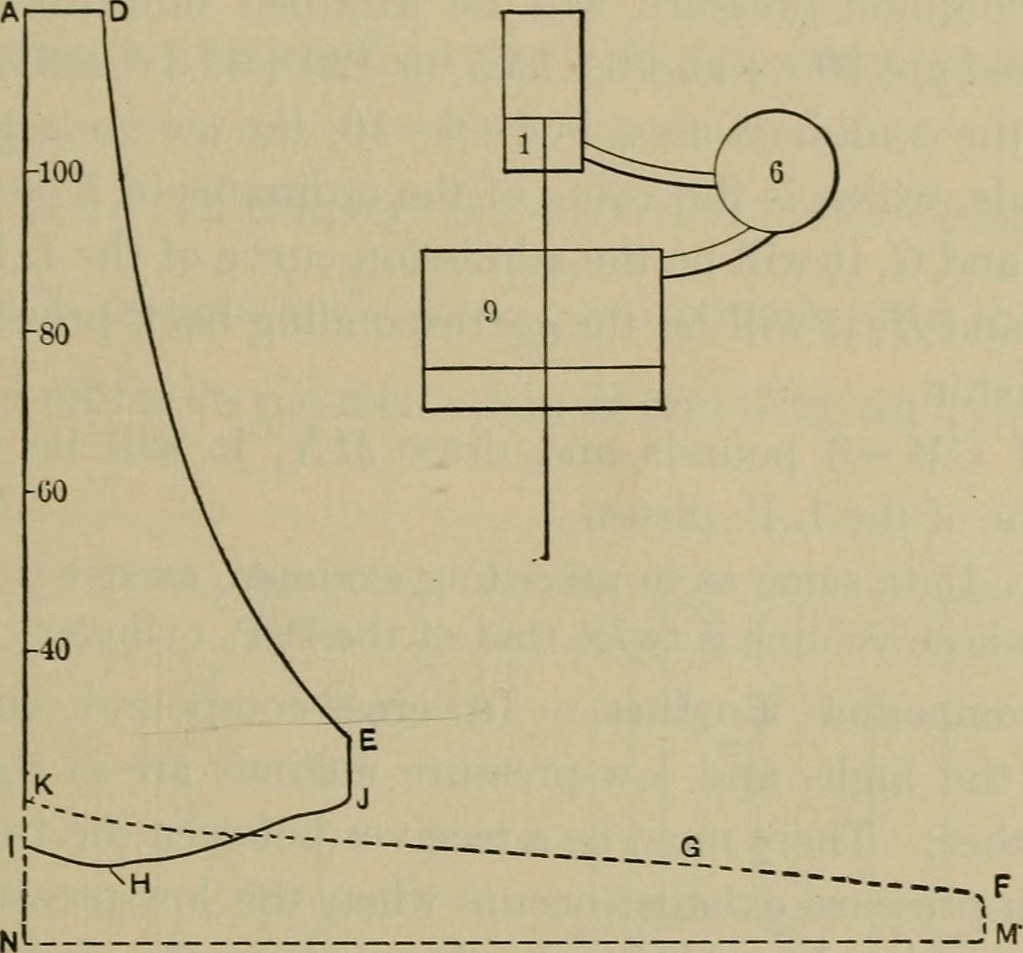 Image From Page 330 Of The Steam Engine And Other Heat Mo Flickr Piston Diagram Motors