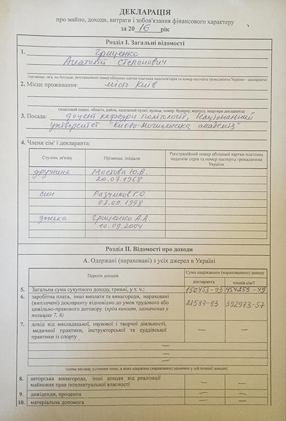 Гриценко. Декларация. 14.04.2017