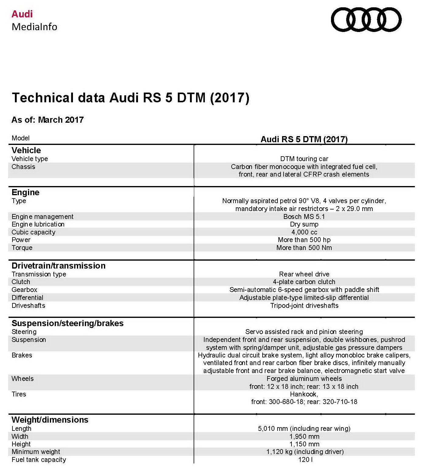 2017 Audi RS 5 DTM technical data