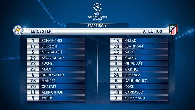Las Alineaciones del  Leicester City FC - Atlético de Madrid