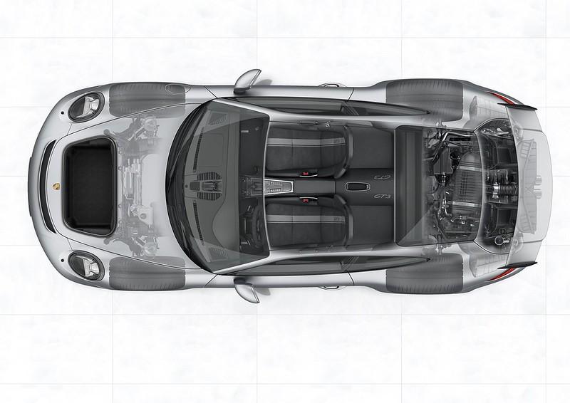 2018 GT3