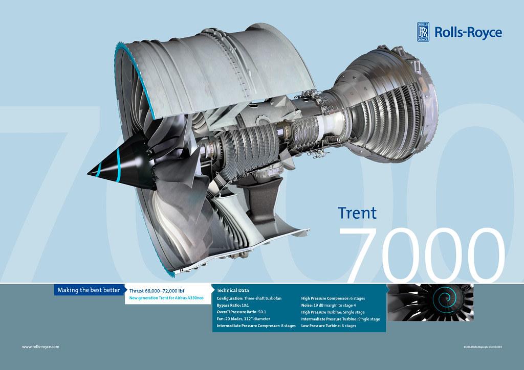 Trent 7000 Poster Rolls Royce Plc Flickr