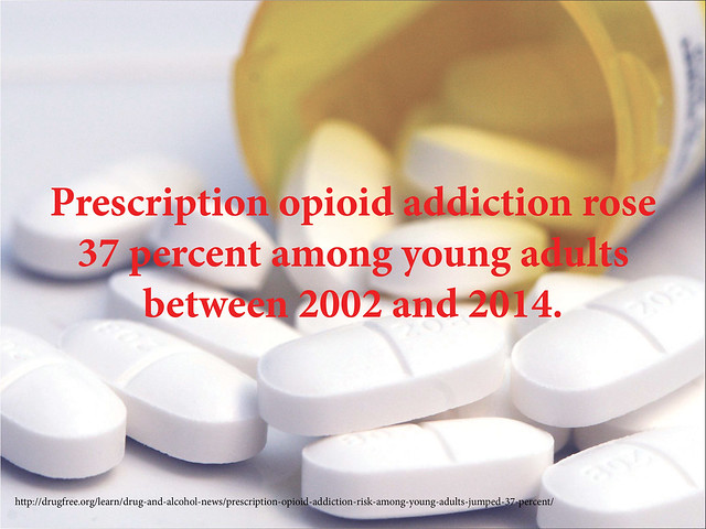 Prescription opioid addiction rose 37 percent between 2002 and 2014 thumbnail