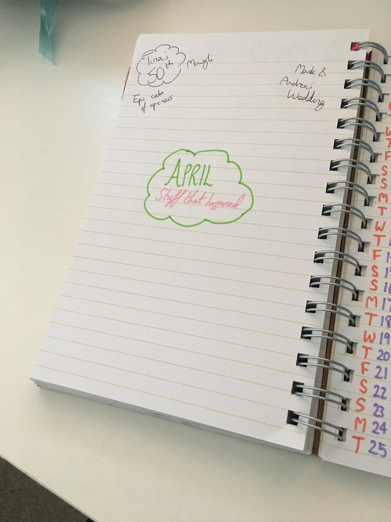 April Goals - bullet journal