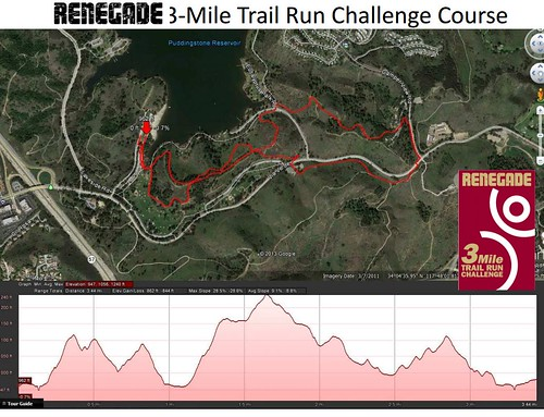 Renegade 3 Mile Trail Run Challenge Course | by AngryJulieMonday