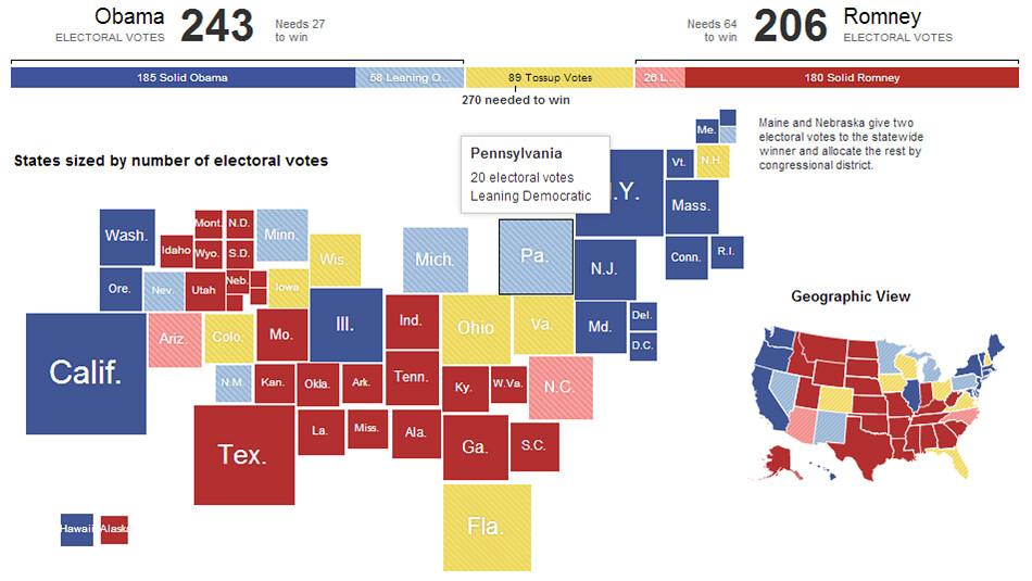 지도의 도면안 줄무늬 패턴과 레이블을 입력한 미국 대선 지역별 전자투표 현황 지도 이미지