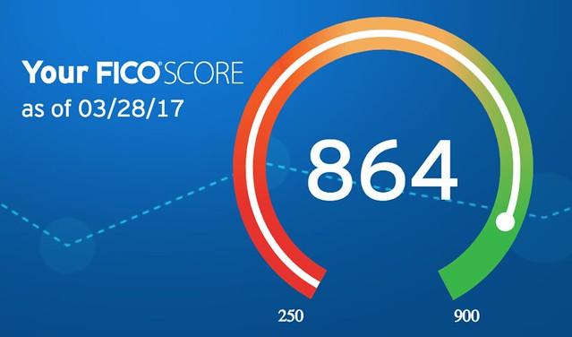 FICO® Score by Citi
