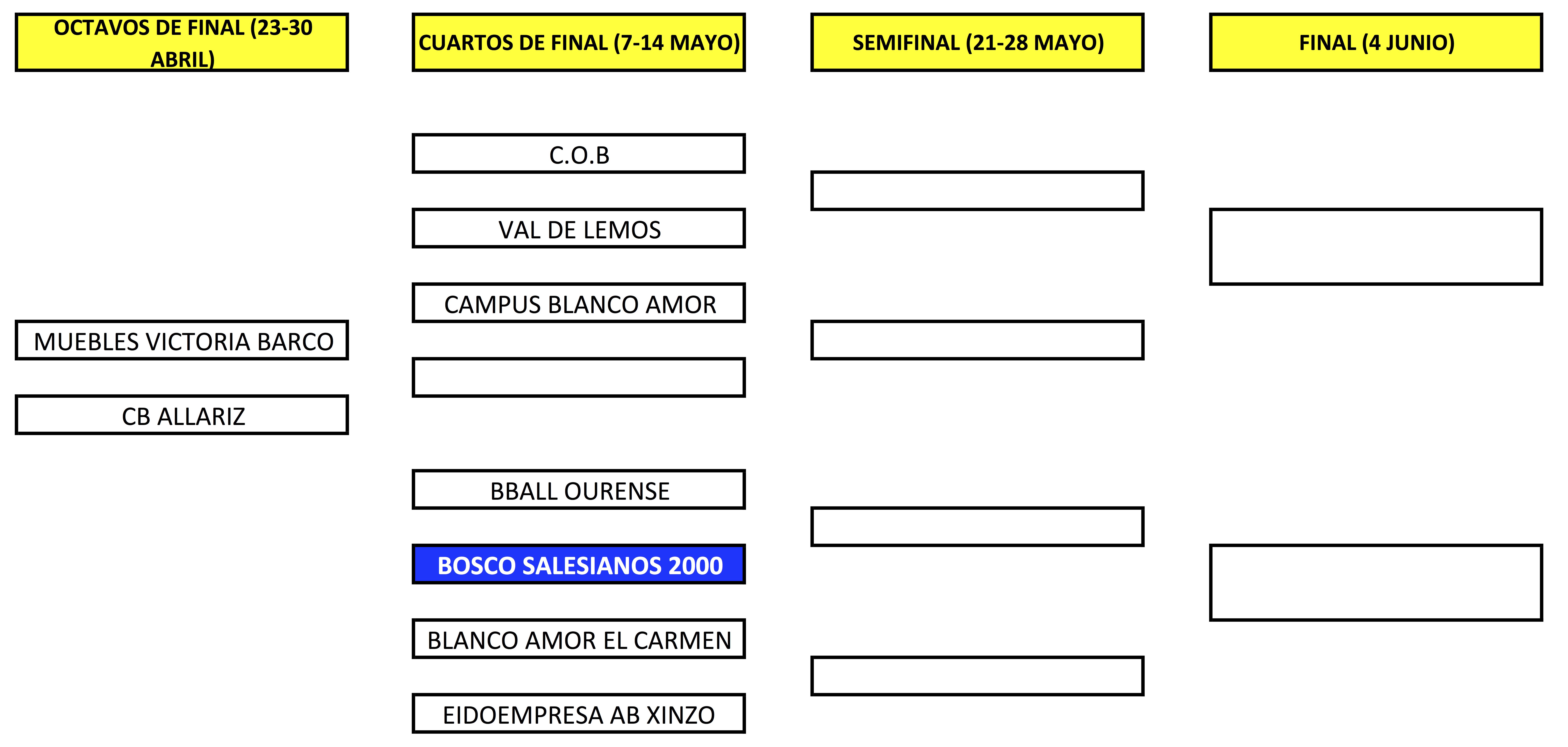 Copa Junior Masculino